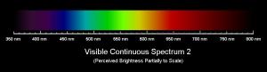 visiblelightspectrum2